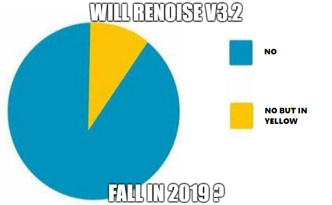 renoise_no_but_in_yellow